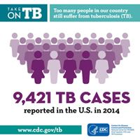 tb-us-surveillance_cases_fb-200px