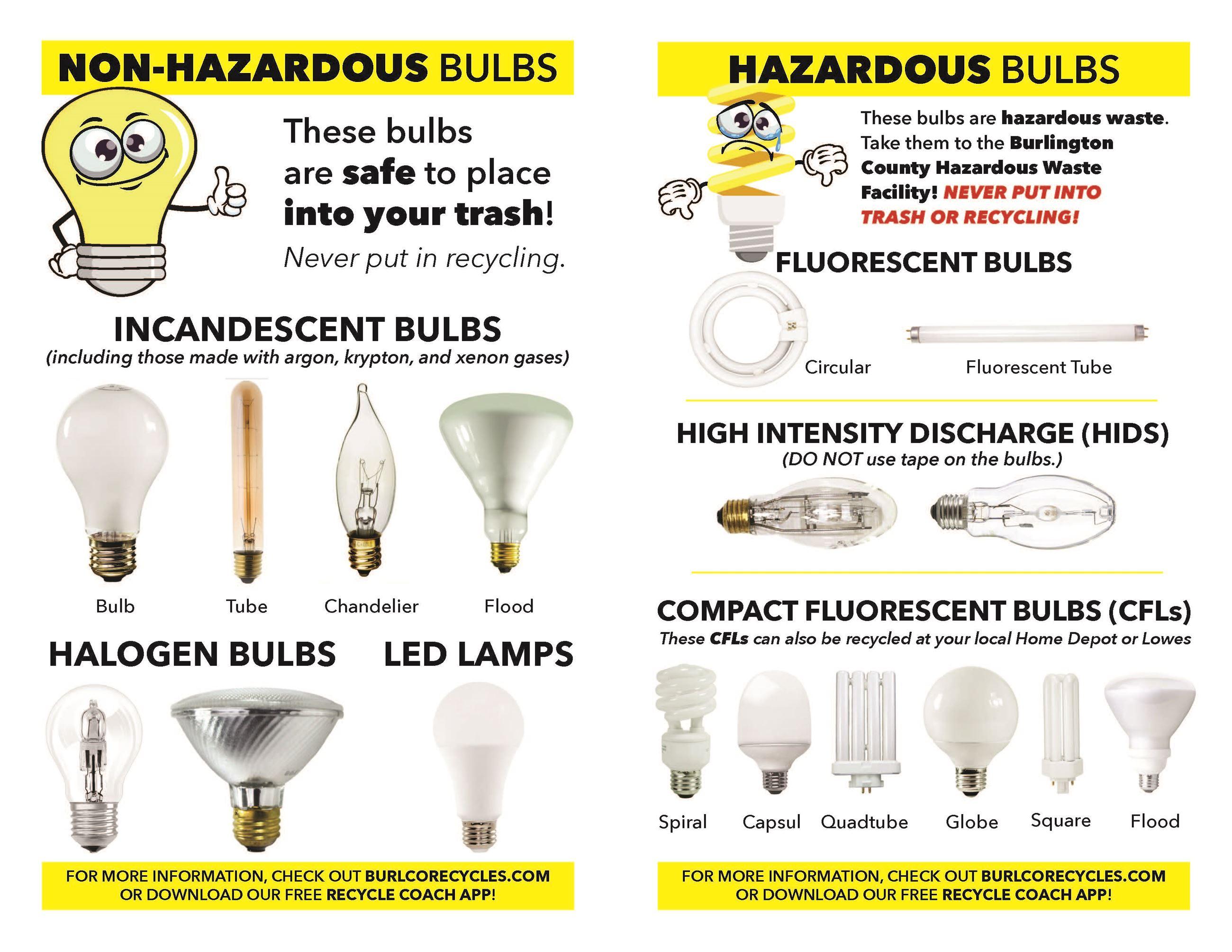 Fluorescent Lights Burlington County Nj Official Website
